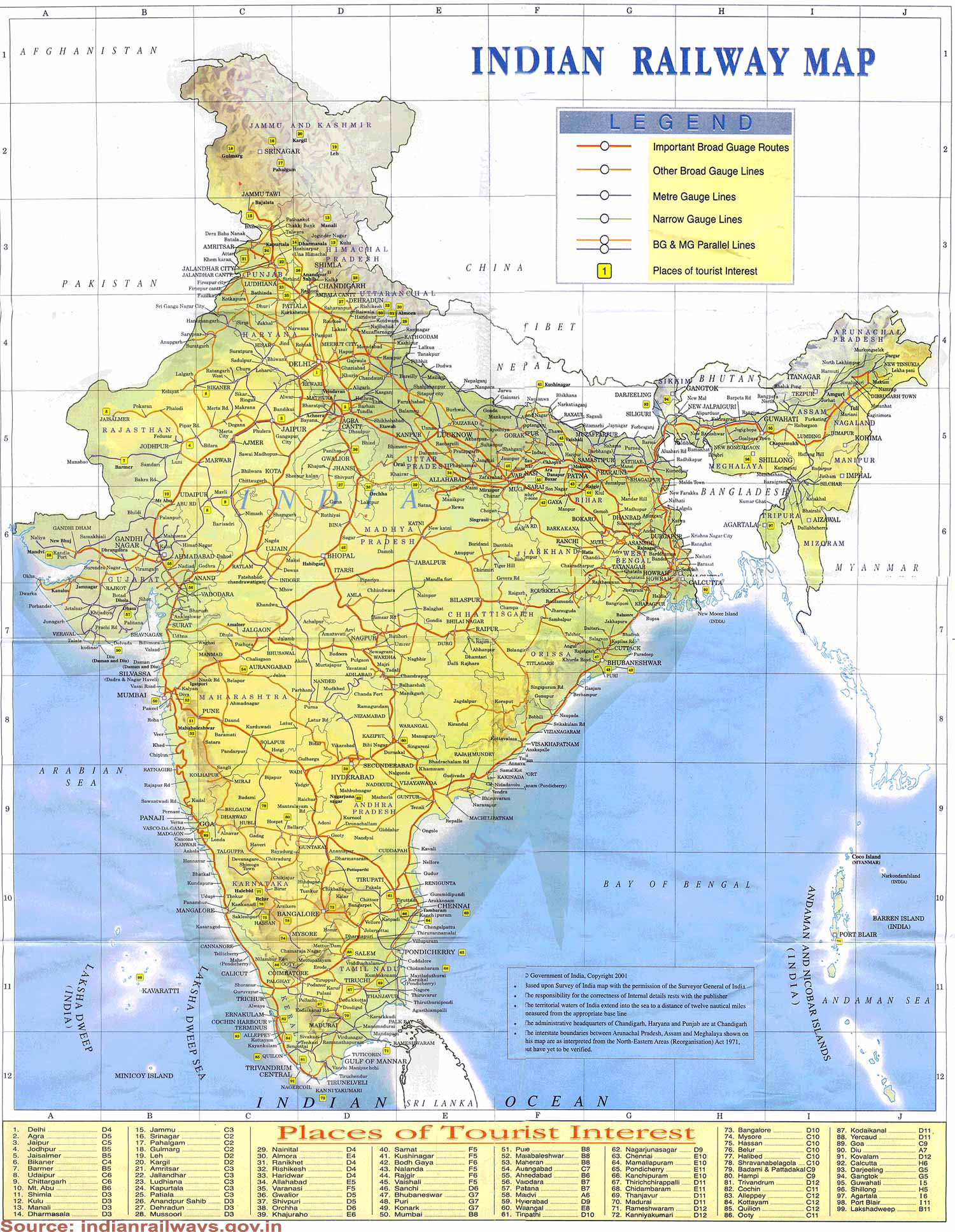 All India Railway network map