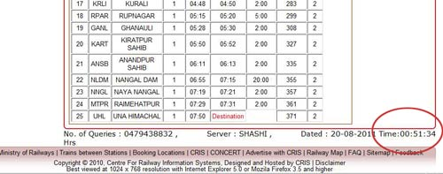 rail server current time window